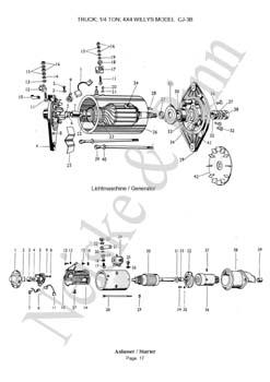 Willys CJ3B   Jeep GPW