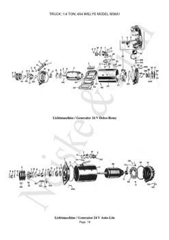 Willys M38A1  Jeep GPW