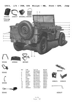 Willys MB Jeep GPW